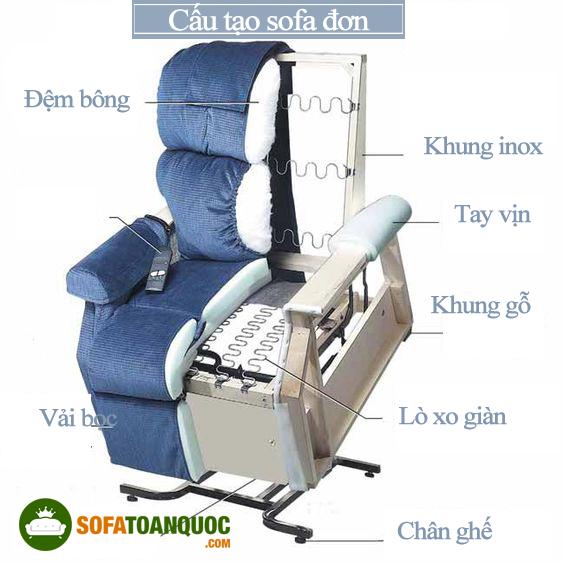 cấu tạo ghế sofa đơn