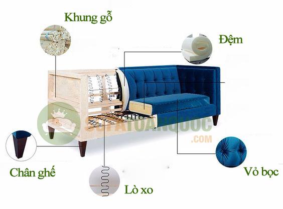 cấu tạo ghế sofa phòng khách