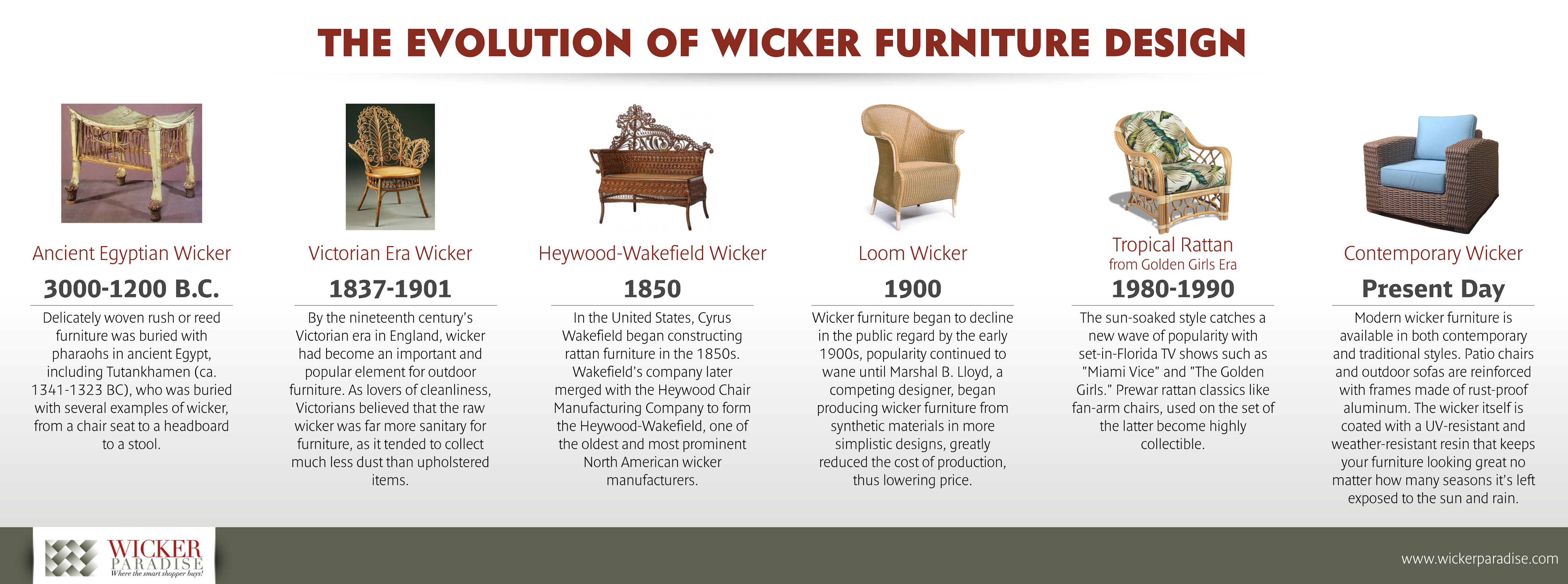 infographic ghế sofa là gì