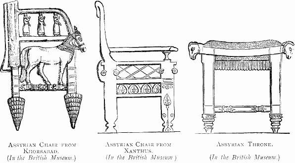 Lịch sử ghế sofa
