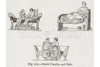 Thắc mắc ghế sofa là gì và có bao nhiêu loại sofa trên thị trường?